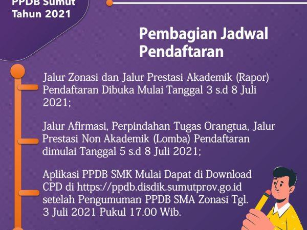 PPDB Sumut 2021